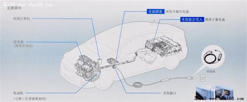 插电式普锐斯混合动力系统结构示意图