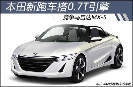 本田全新小型跑车s660的外观设计将基于ev-ster概念车打造