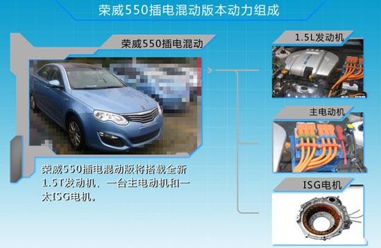 荣威550推插电混动版本 油耗仅为2.5升高清图片