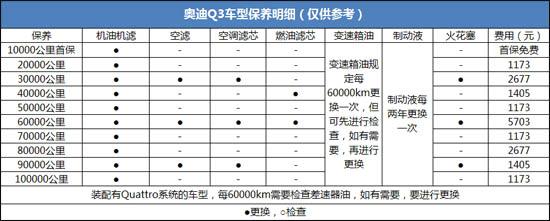 网站首页 分析报告 正文           按照使用说明书上的规定以每10000