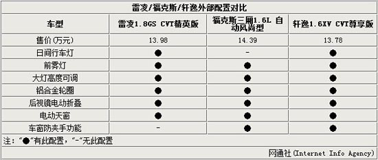 ca888亚洲城官网 10