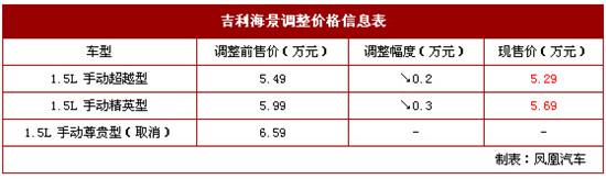 永利皇宫会员注册登录 1