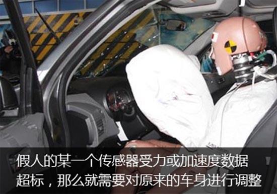 汽车安全是一个系统工程高清图片