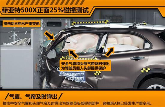 菲亚特新小suv安全解析 乘员保护待提升高清图片