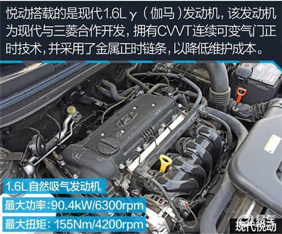 6lγ(伽马)发动机,该发动机为现代与三菱合作开发,悦动的起亚兄弟福瑞