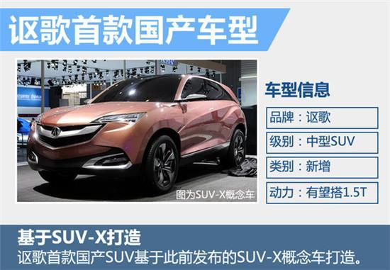本田2016年在华推8款新车 SUV车型近半数高清图片