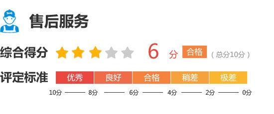 2015款北京现代索纳塔九完全评价报告