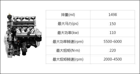BM15LC作为我国自主研发的第三代发动机,其做工和用料都非常厚道,发动机管理系统和车身电子系统采用博世品牌的的,电喷系统是德尔福的,都是行业内的名牌产品。当然该发动机性能和质量在自主品牌中表现也非常突出,其最大扭矩达到145牛米,最大功率也达到82kw。然而困扰车主的是机油乳化现象严重。据车质网后台统计,车辆行驶里程在5K公里左右,购车时间在1年内,发动机出现机油乳化现象较为普遍,在机油加注口和机油尺上都出现了白色泡沫状液体,公里数越多,该乳化现象越严重。江苏省蒋先生所购买的搭载该发动机的车辆也出现