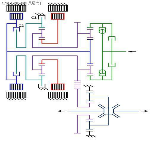 通用汽车第二代voltec ps技术结构简图