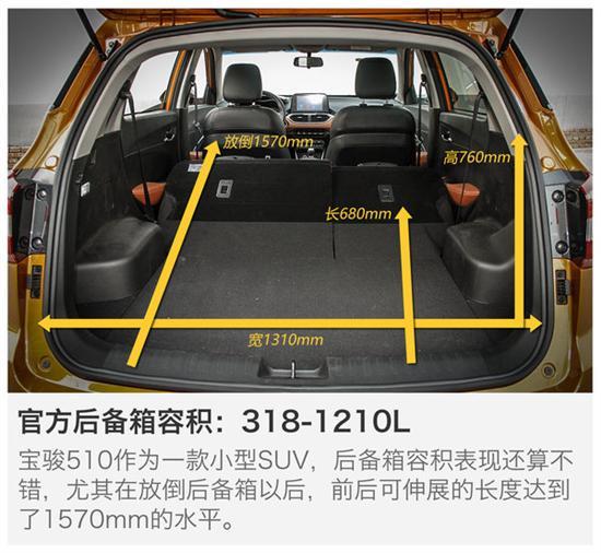 实力 测试上汽通用五菱宝骏510高清图片