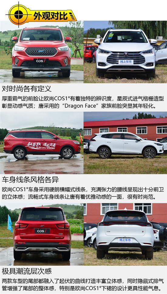 高颜值的中大型SUV新锐 欧尚COS1°相比唐