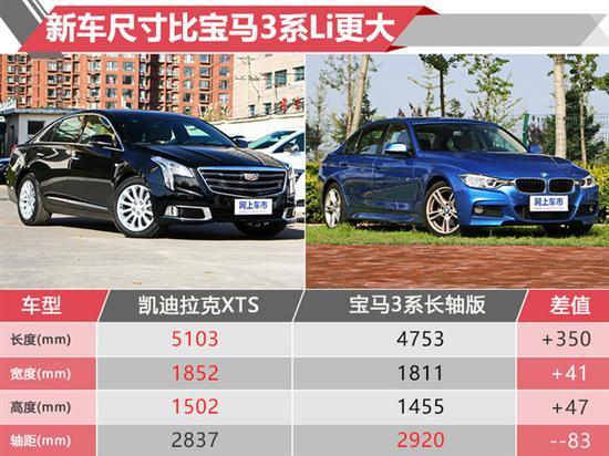 凯迪拉克ATS将停产 新车型命名为CT5-比3系更大