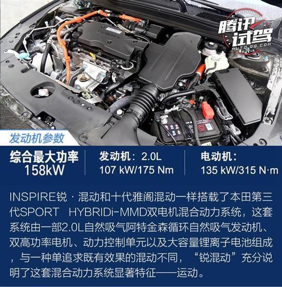 INSPIRE锐混动和十代雅阁混动一样搭载了本田第三代SPORT HYBRIDi-MMD双电机混合动力系统,这套系统由一部2.0L自然吸气阿特金森循环自然吸气发动机、双高功率电机、动力控制单元以及大容量锂离子电池组成,与一种单追求既有效果的混动不同,锐混动充分说明了这套混合动力系统显著特征运动。