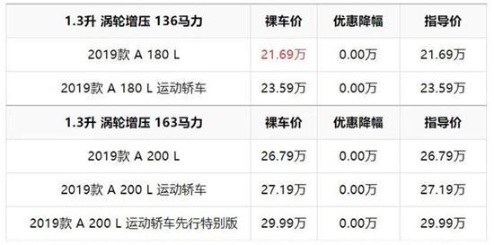豪华车最便宜的多中国电信手机号码少钱?13万就能买新车
