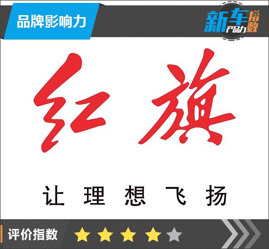 新车产品力指数:红旗HS5
