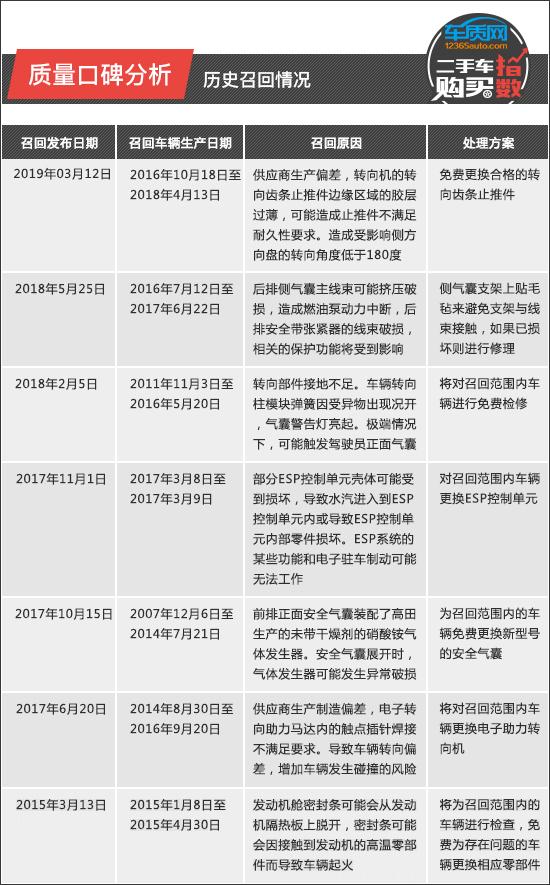 二手车购买指数:北京奔驰E级_泛美航空公司914号班机