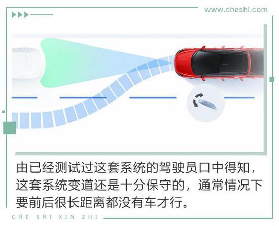 L2.5级的自动驾驶了解一下 小鹏G3 PK特斯拉
