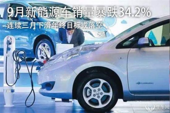 9月新能源车销量暴跌34.2%  连续