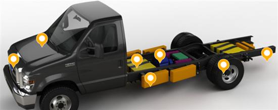 Motiv发展将燃油车改造成电动车