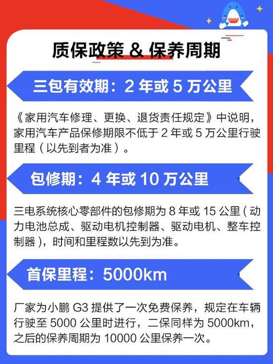 小鹏G3用车成本解析 每公里低至0.56元