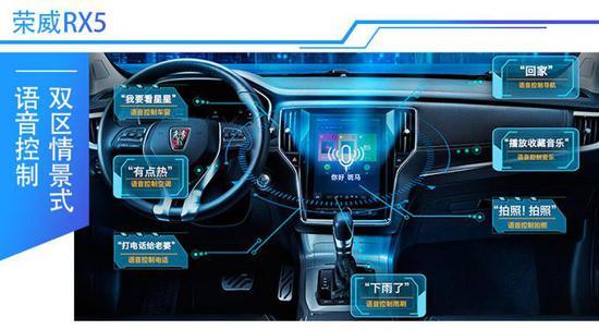 澳彩上汽荣威RX5对比雪佛兰创界 究竟该选谁?