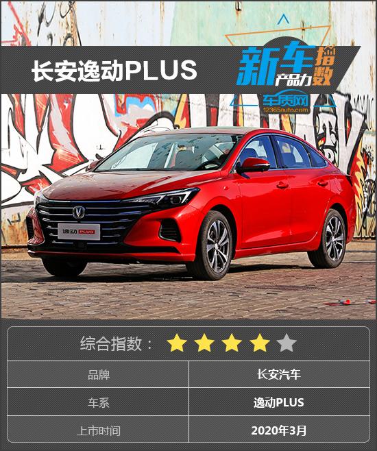 新车产品力指数:长安逸动PLUS