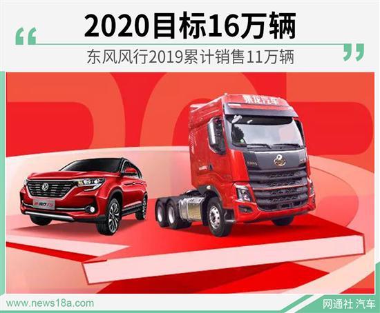 东风风行2019年销售11万辆 2020