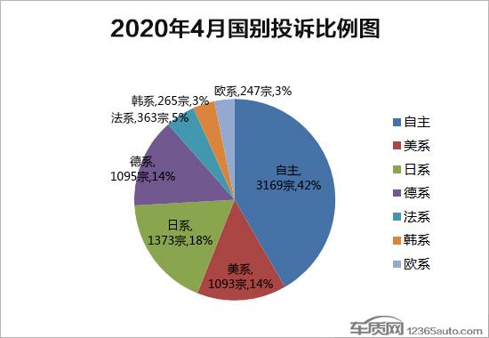 20204月新歌排行榜_2020年4月湖北省国产医用防护服知名企业排行榜