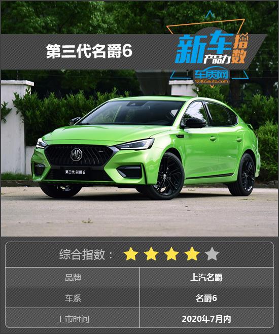新车产品力指数:第三代名爵6