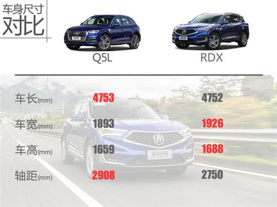 主流还是非主流?Q5L和RDX谁更值得买