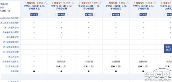 中华V3厂家偷偷简配了后排杯架高清图片